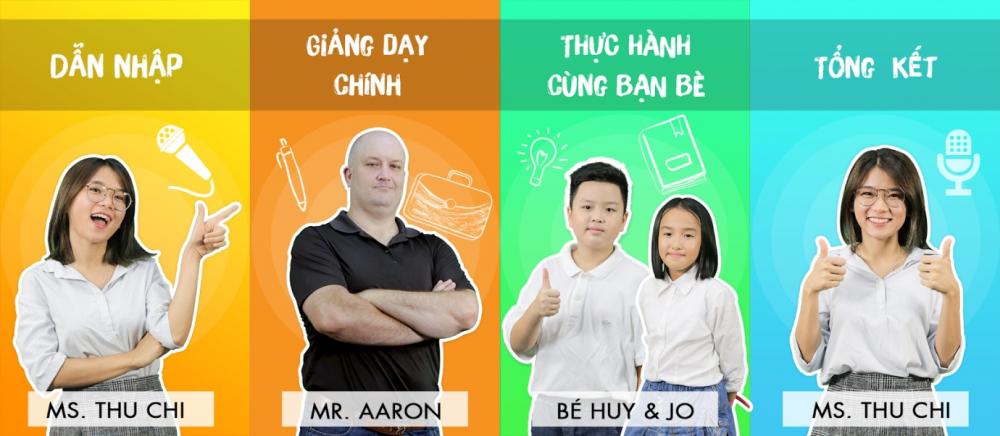 Khóa học duy nhất trên thị trường có sự tham gia của giáo viên Việt Nam, giáo viên bản ngữ và học sinh Việt Nam.